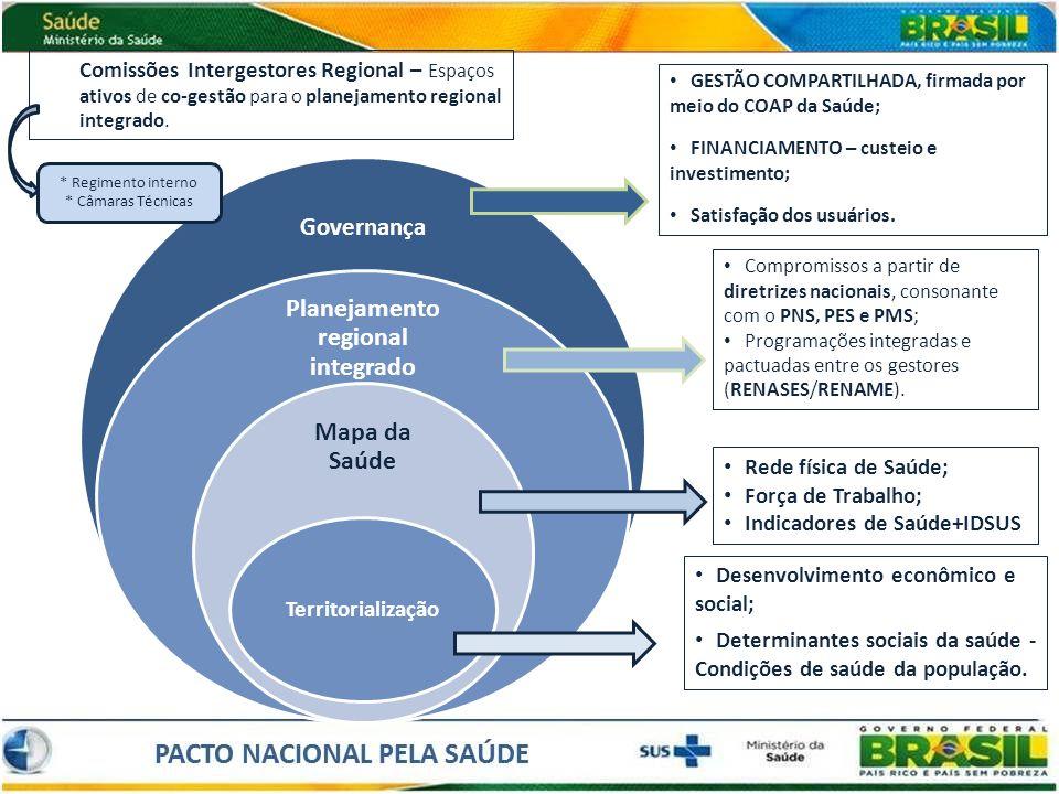 Planejamento regional integrado