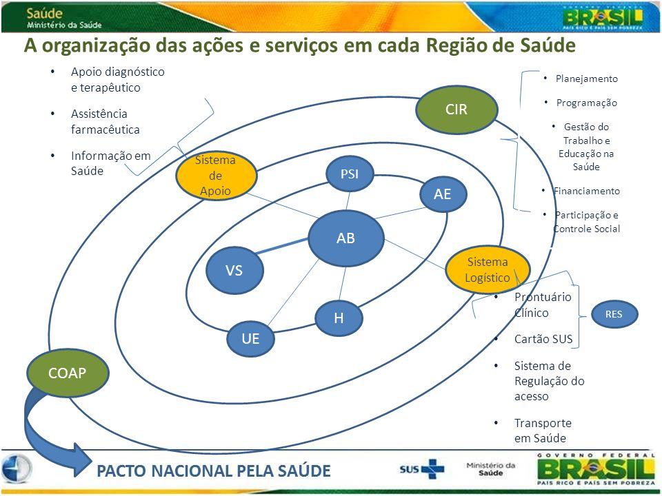 A organização das ações e serviços em cada Região de Saúde