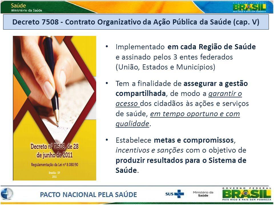Decreto 7508 - Contrato Organizativo da Ação Pública da Saúde (cap. V)