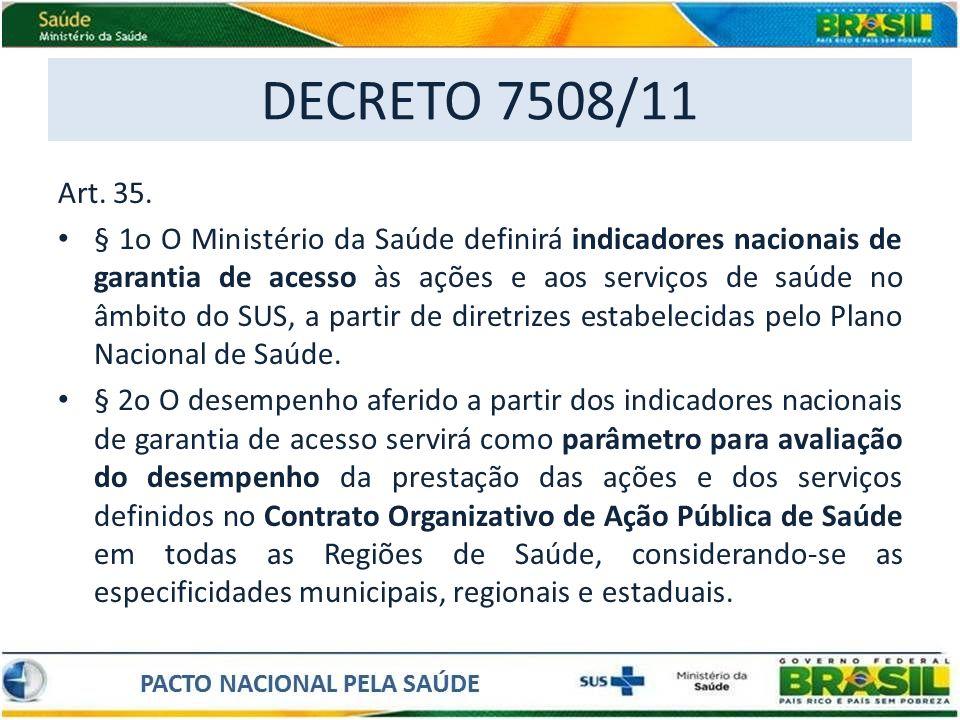 DECRETO 7508/11 Art. 35.