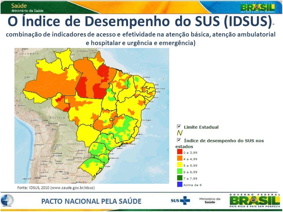 O Índice de Desempenho do SUS (IDSUS)- combinação de indicadores de acesso e efetividade na atenção básica, atenção ambulatorial e hospitalar e urgência e emergência)
