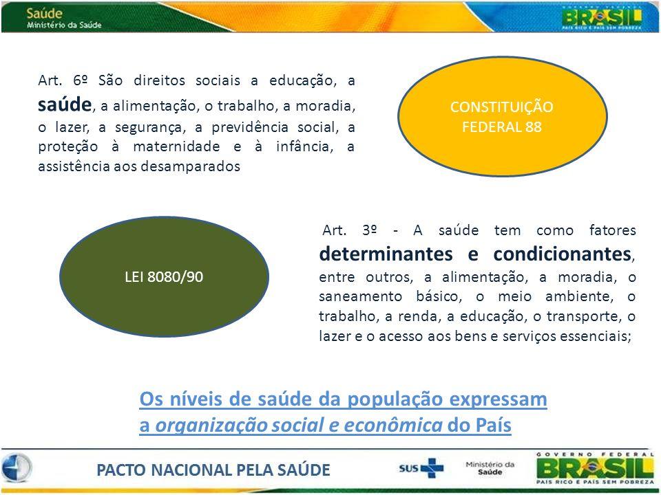 CONSTITUIÇÃO FEDERAL 88
