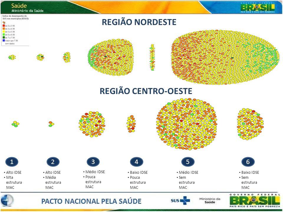 REGIÃO NORDESTE REGIÃO CENTRO-OESTE
