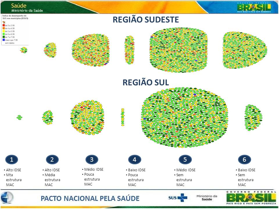 REGIÃO SUDESTE REGIÃO SUL