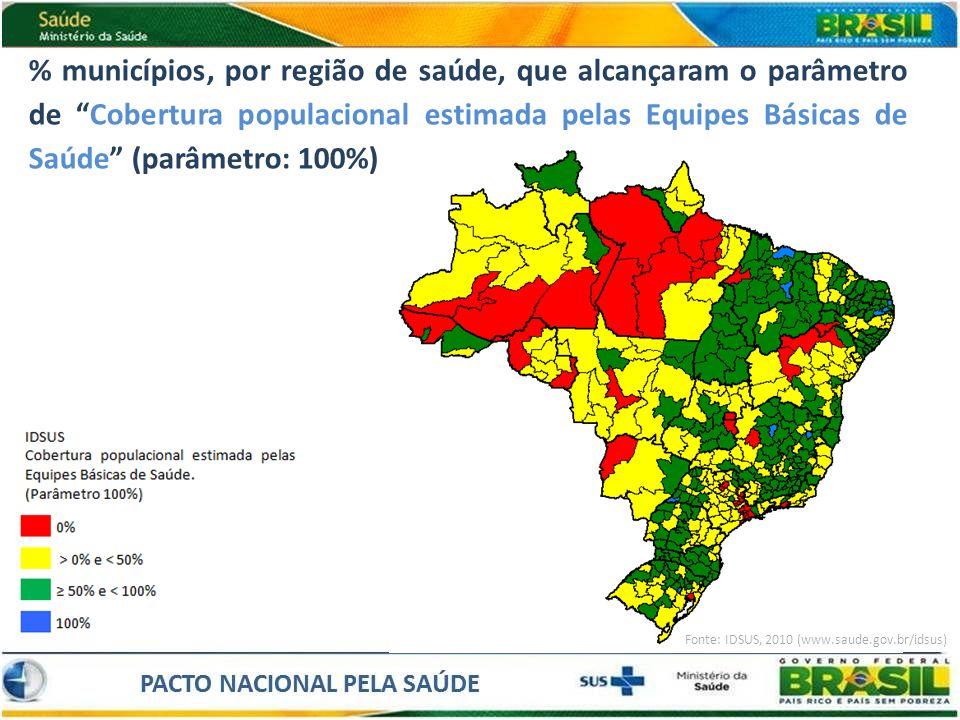 % municípios, por região de saúde, que alcançaram o parâmetro de Cobertura populacional estimada pelas Equipes Básicas de Saúde (parâmetro: 100%)