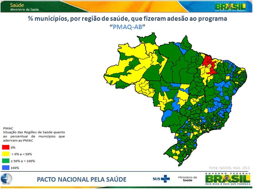 % municípios, por região de saúde, que fizeram adesão ao programa PMAQ-AB