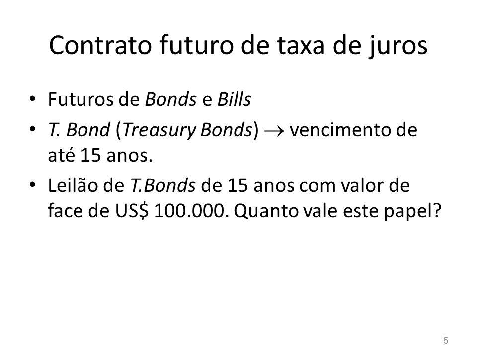 Contrato futuro de taxa de juros