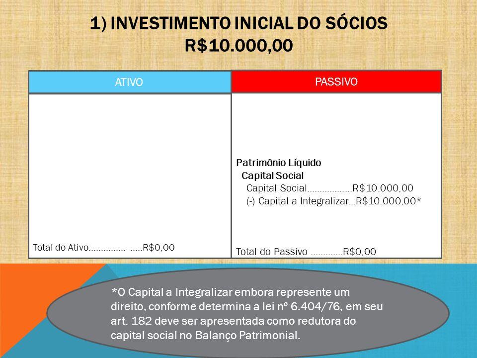 1) Investimento Inicial do sócios R$10.000,00
