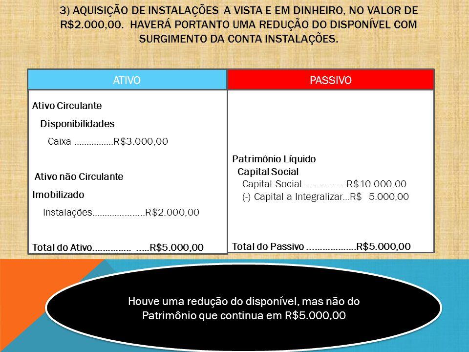 3) Aquisição de instalações a vista e em dinheiro, no valor de R$2