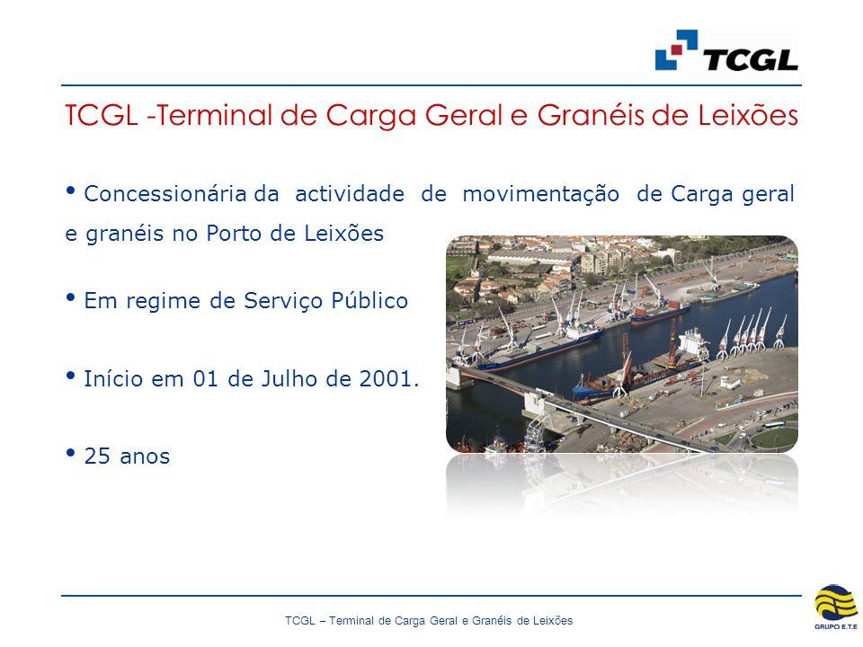 TCGL -Terminal de Carga Geral e Granéis de Leixões