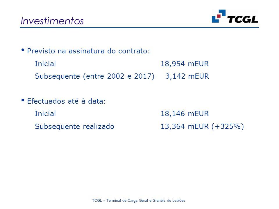 Investimentos Previsto na assinatura do contrato: Inicial 18,954 mEUR