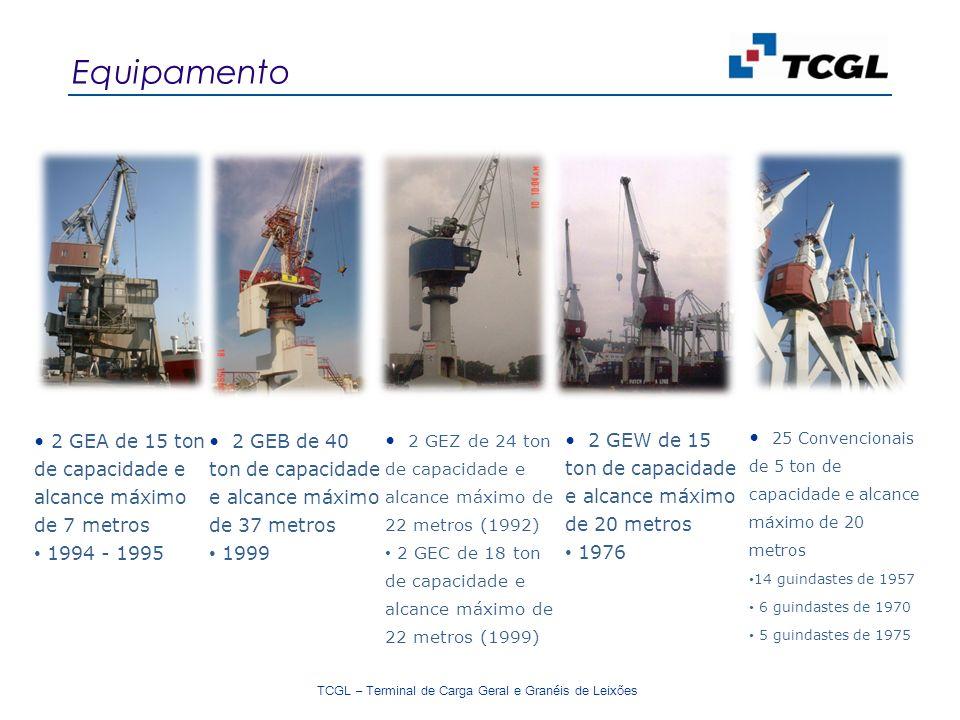 Equipamento • 2 GEA de 15 ton de capacidade e alcance máximo de 7 metros. 1994 - 1995.