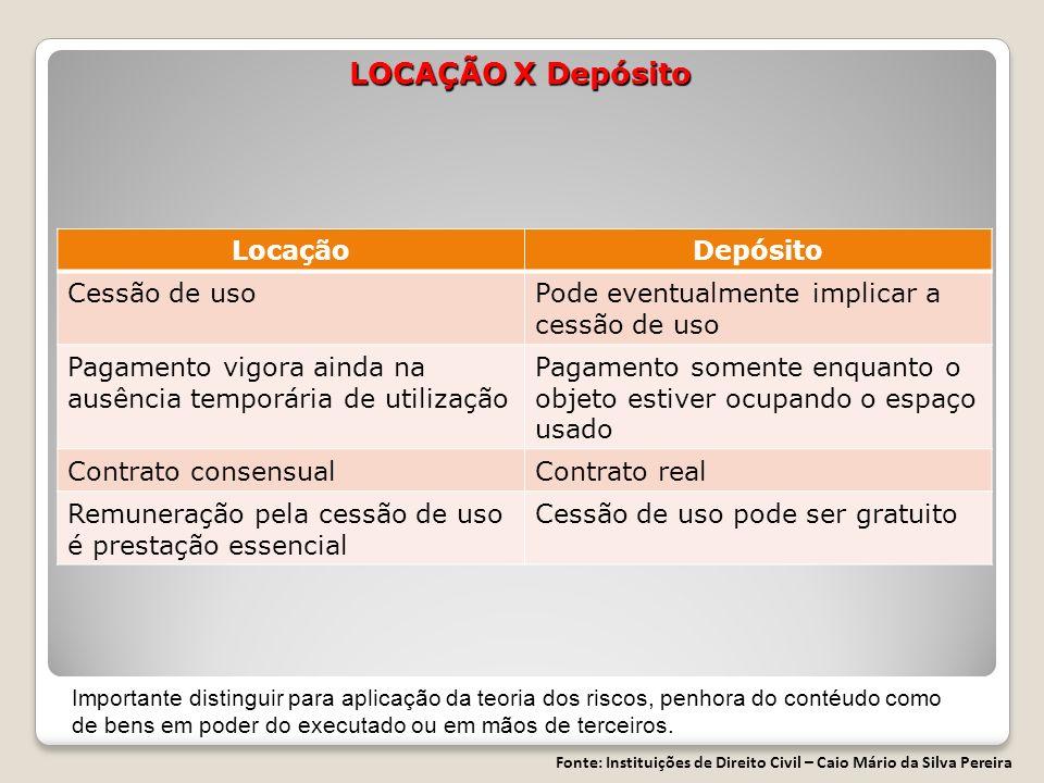 LOCAÇÃO X Depósito Locação Depósito Cessão de uso