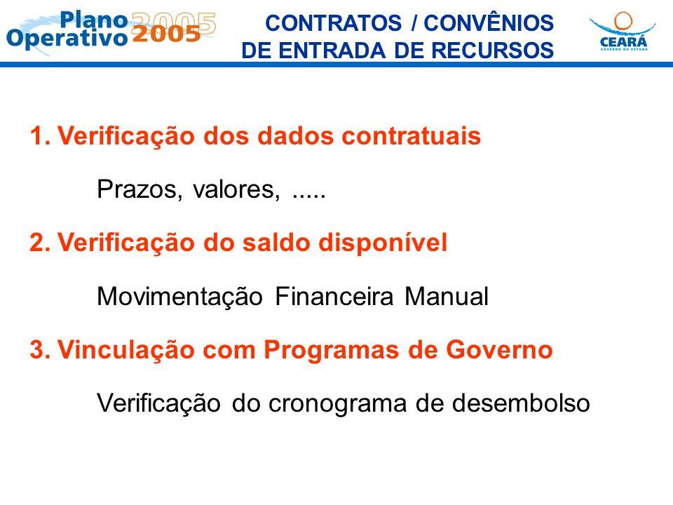 1. Verificação dos dados contratuais Prazos, valores, .....