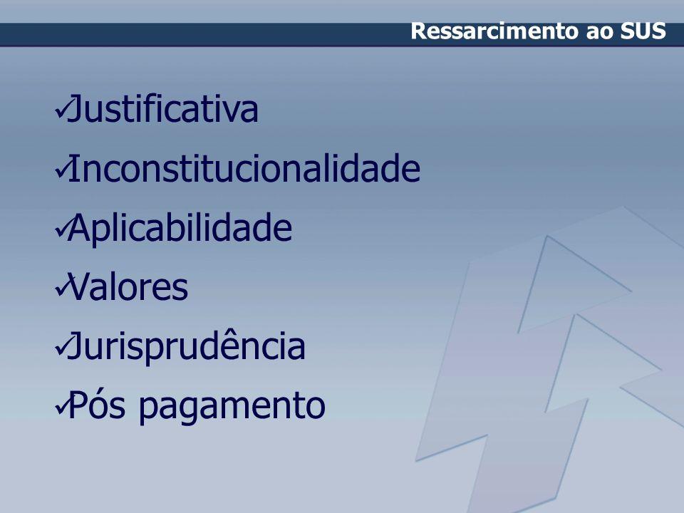 Inconstitucionalidade Aplicabilidade Valores Jurisprudência