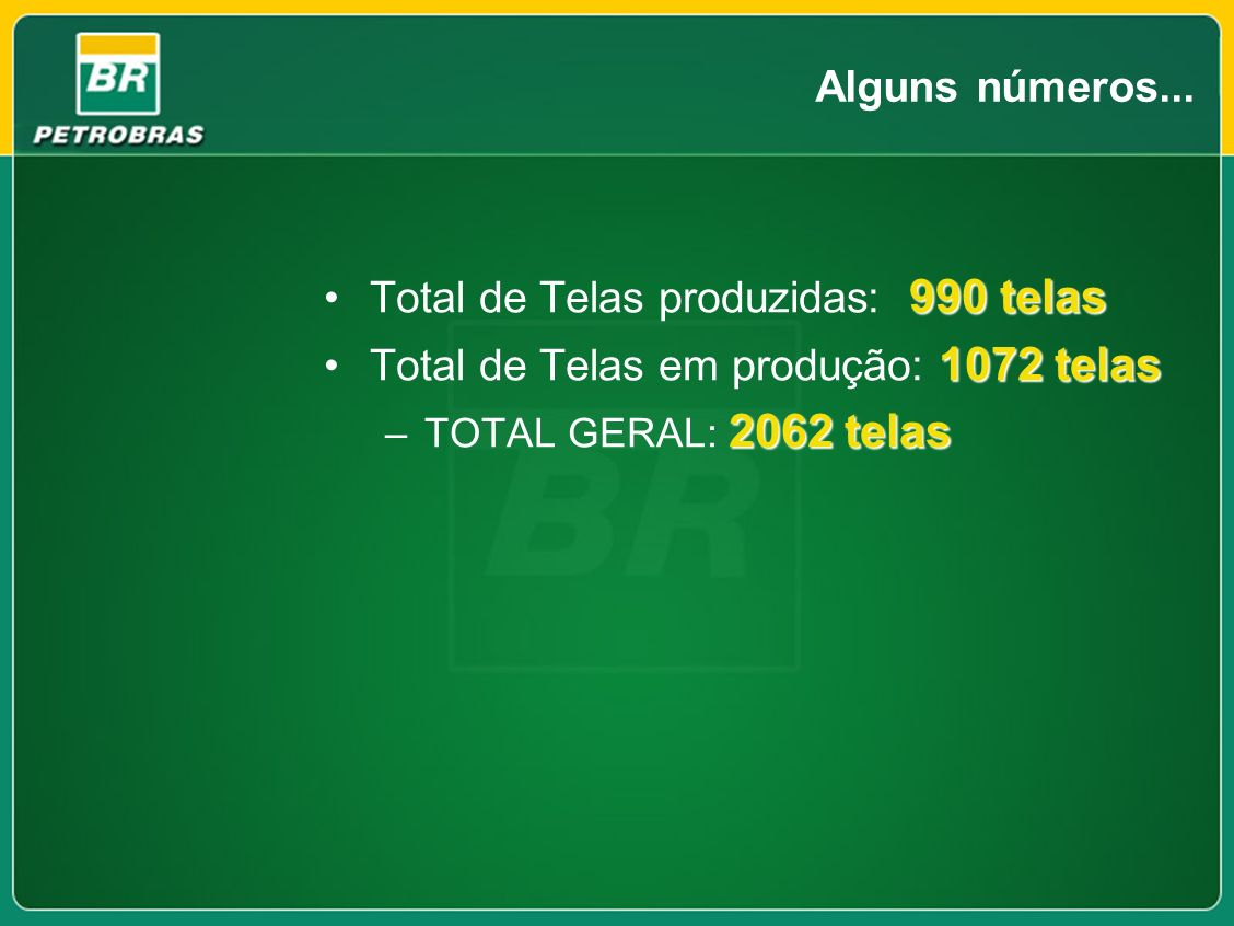 Total de Telas produzidas: 990 telas