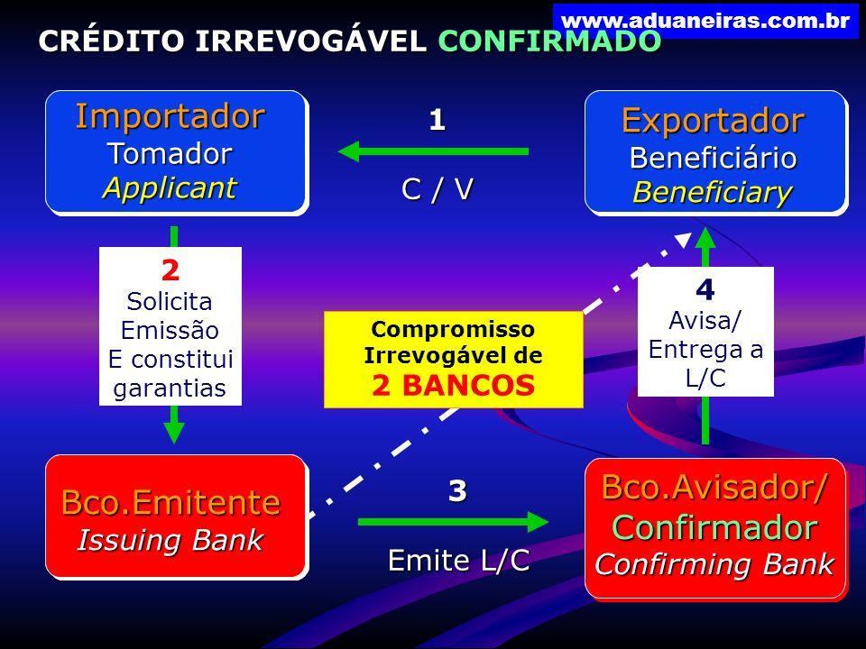 CRÉDITO IRREVOGÁVEL CONFIRMADO
