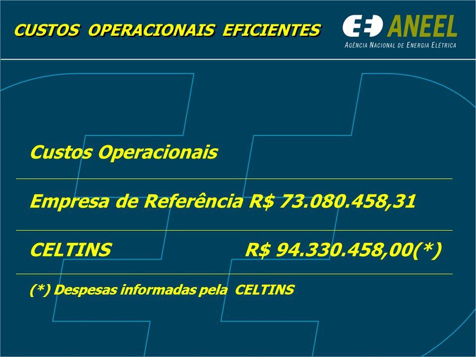 Empresa de Referência R$ 73.080.458,31 CELTINS R$ 94.330.458,00(*)
