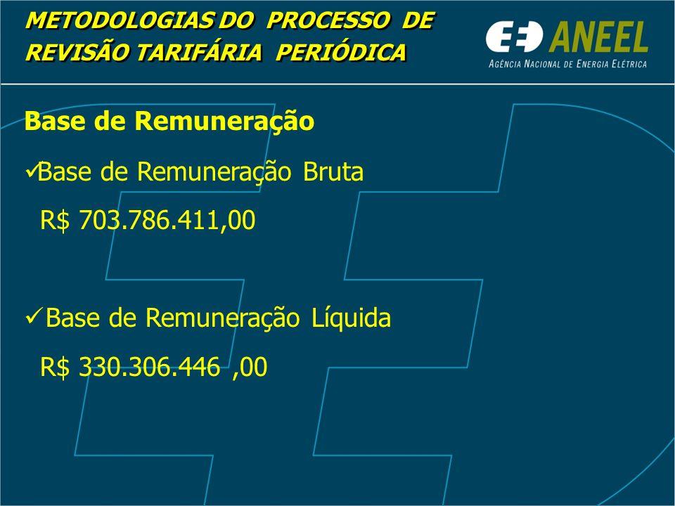 Base de Remuneração Bruta R$ 703.786.411,00