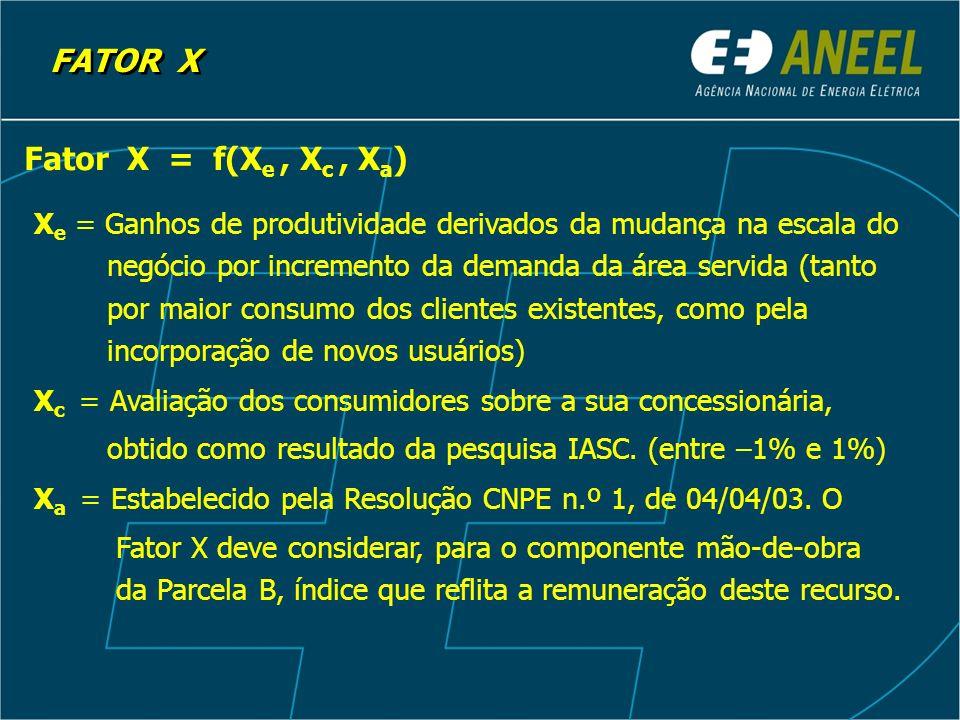 FATOR X Fator X = f(Xe , Xc , Xa)