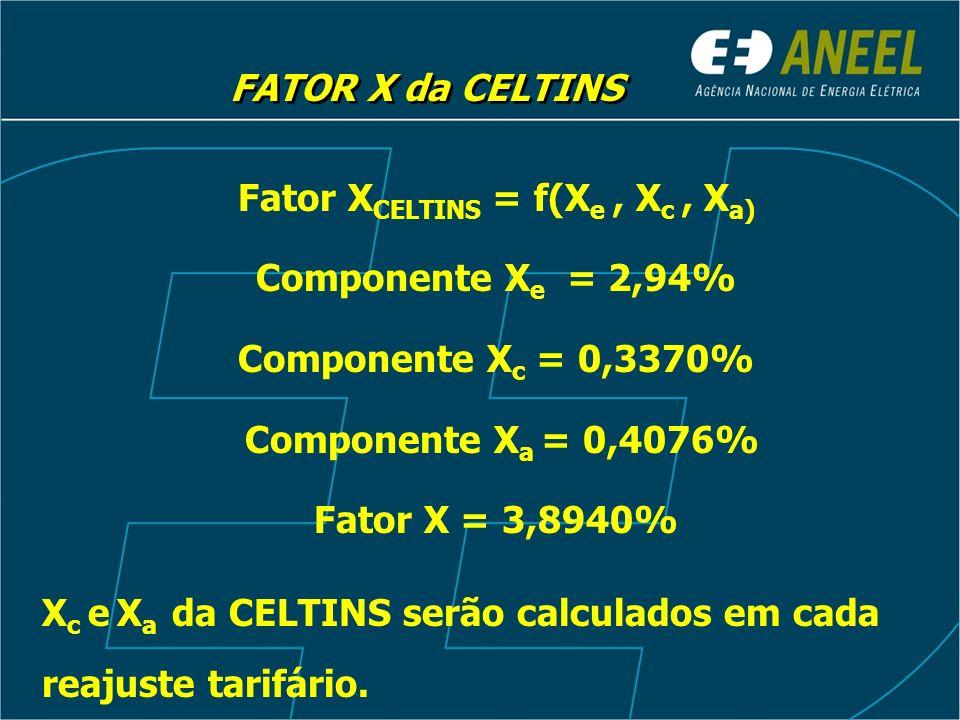 Fator XCELTINS = f(Xe , Xc , Xa)