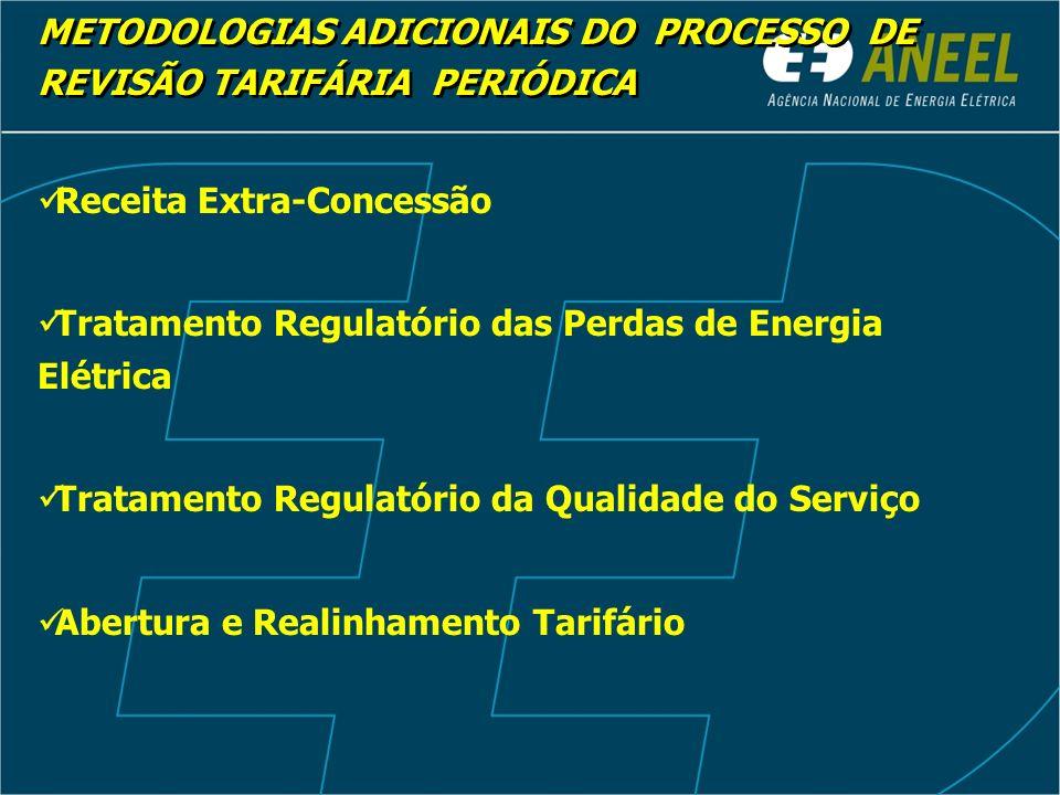 METODOLOGIAS ADICIONAIS DO PROCESSO DE