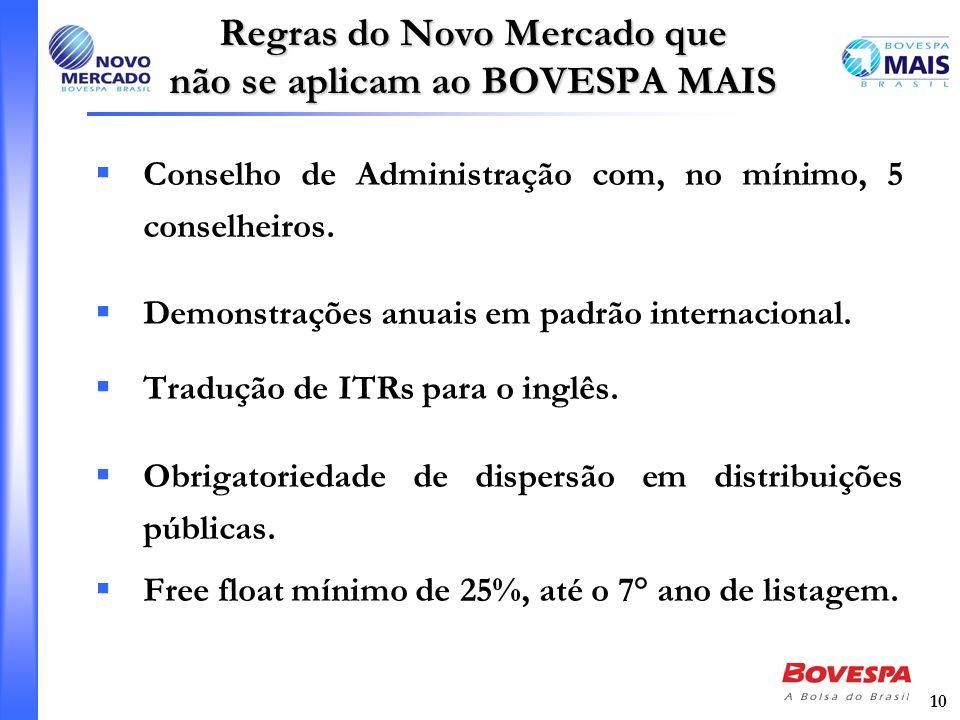 Regras do Novo Mercado que não se aplicam ao BOVESPA MAIS