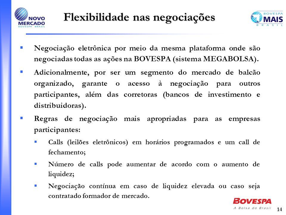 Flexibilidade nas negociações