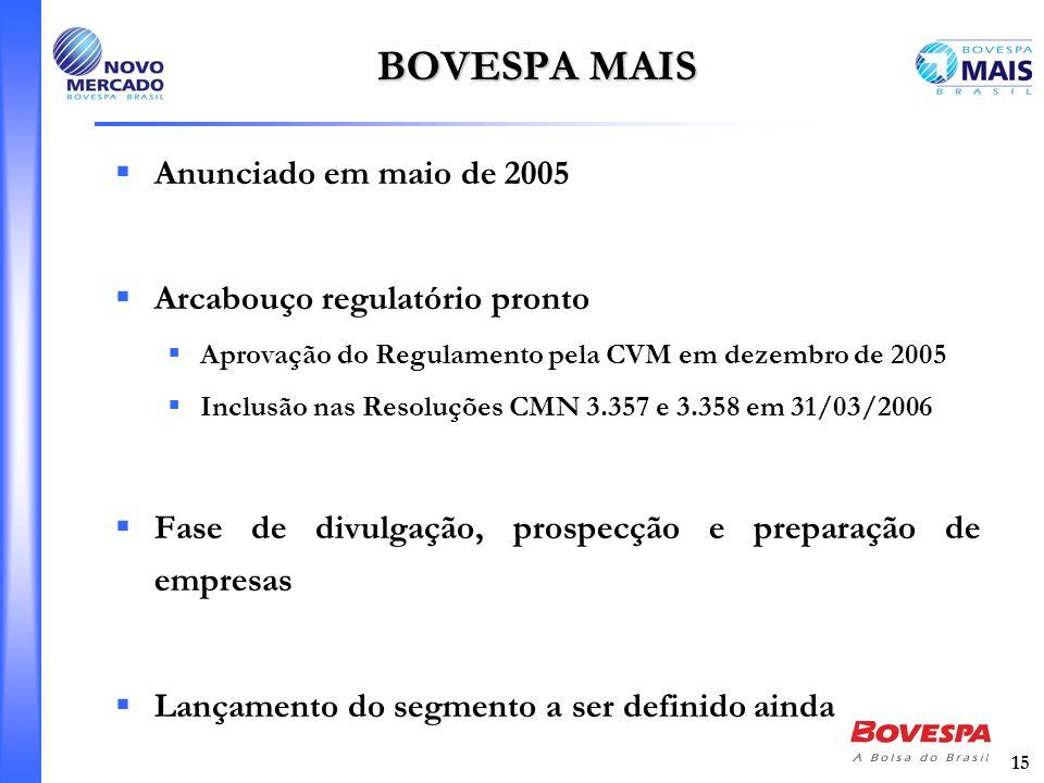 BOVESPA MAIS Anunciado em maio de 2005 Arcabouço regulatório pronto