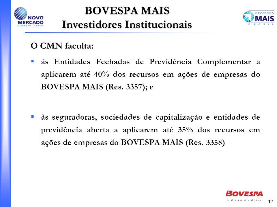 BOVESPA MAIS Investidores Institucionais