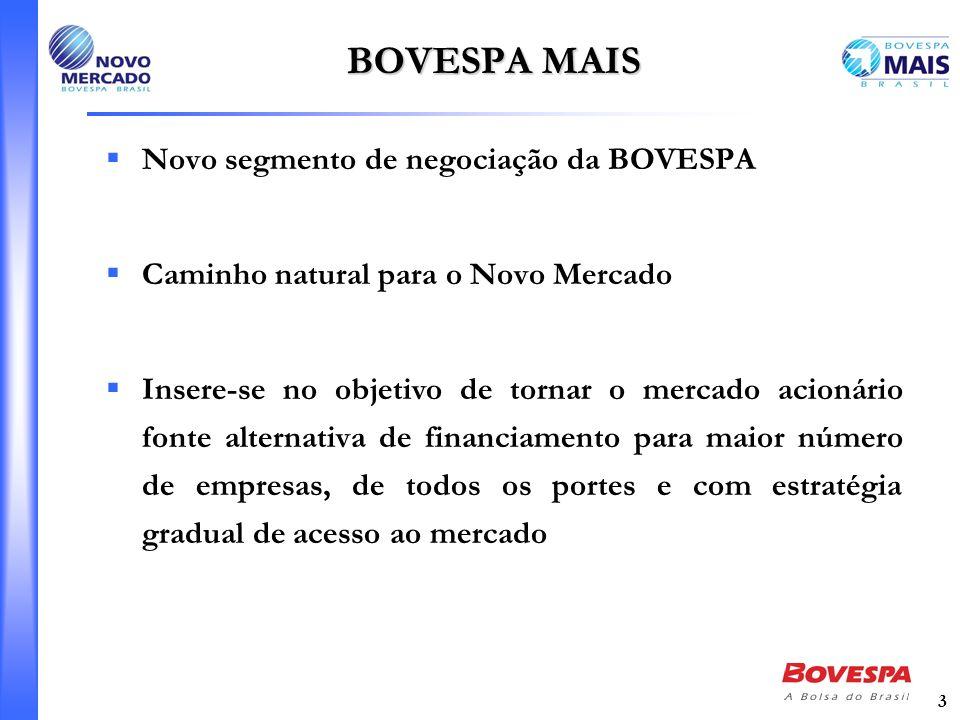 BOVESPA MAIS Novo segmento de negociação da BOVESPA