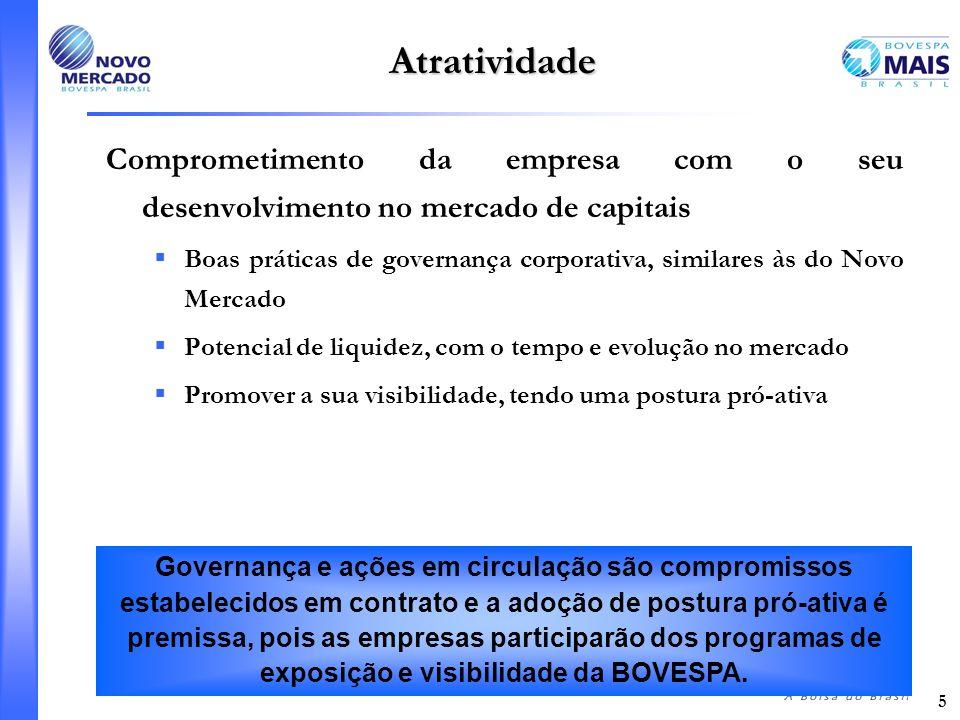 Atratividade Comprometimento da empresa com o seu desenvolvimento no mercado de capitais.