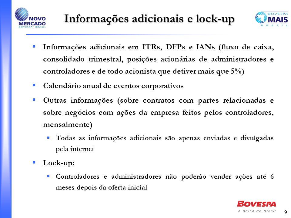 Informações adicionais e lock-up
