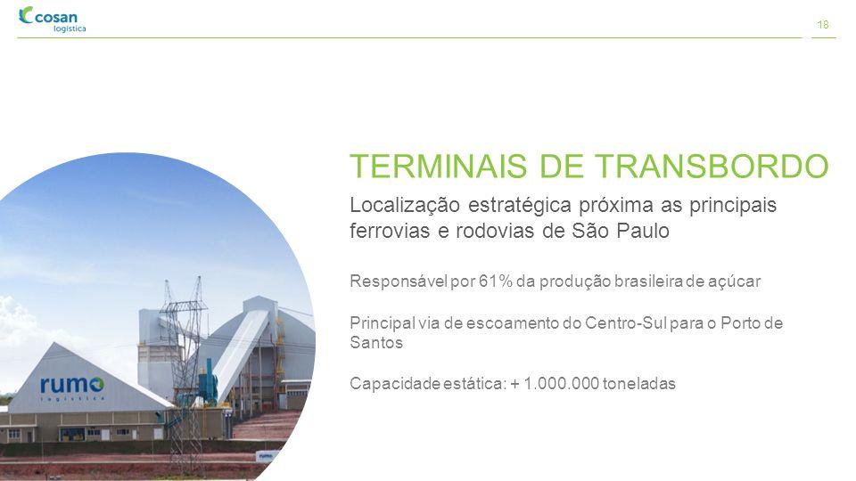 TERMINAIS DE TRANSBORDO