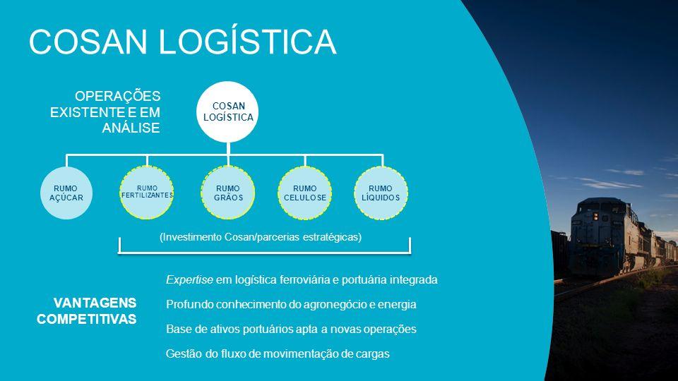 (Investimento Cosan/parcerias estratégicas)
