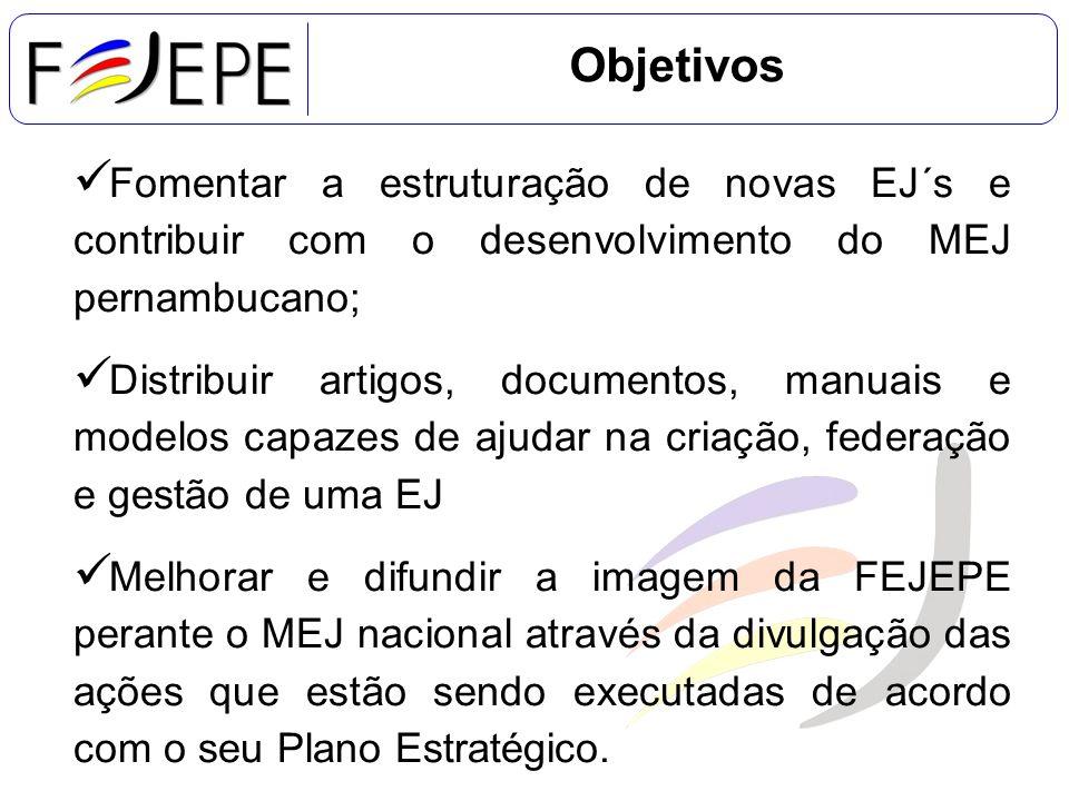 Objetivos Fomentar a estruturação de novas EJ´s e contribuir com o desenvolvimento do MEJ pernambucano;