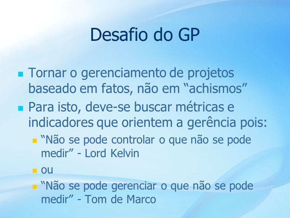 Desafio do GP Tornar o gerenciamento de projetos baseado em fatos, não em achismos