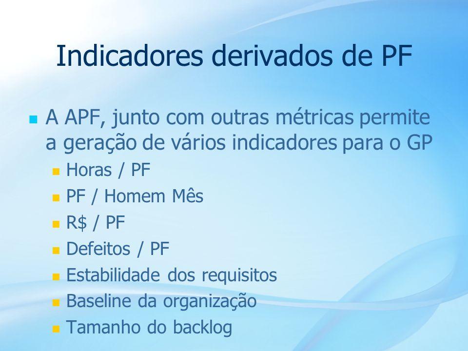 Indicadores derivados de PF