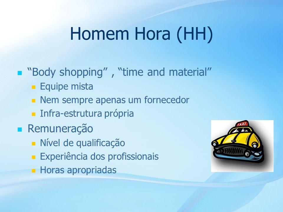 Homem Hora (HH) Body shopping , time and material Remuneração