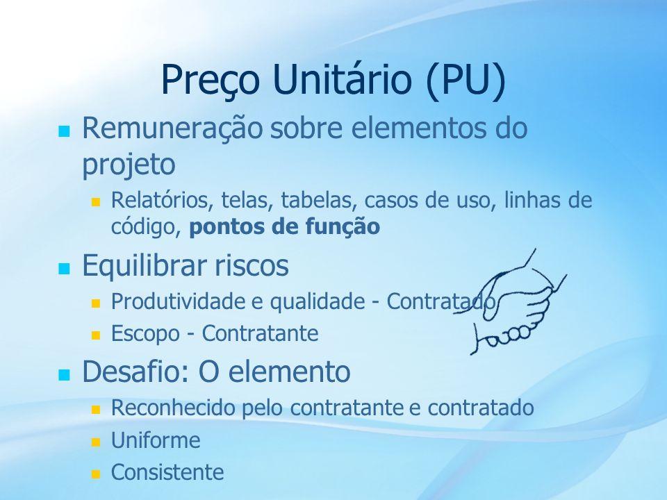 Preço Unitário (PU) Remuneração sobre elementos do projeto