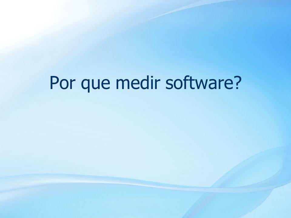 Por que medir software