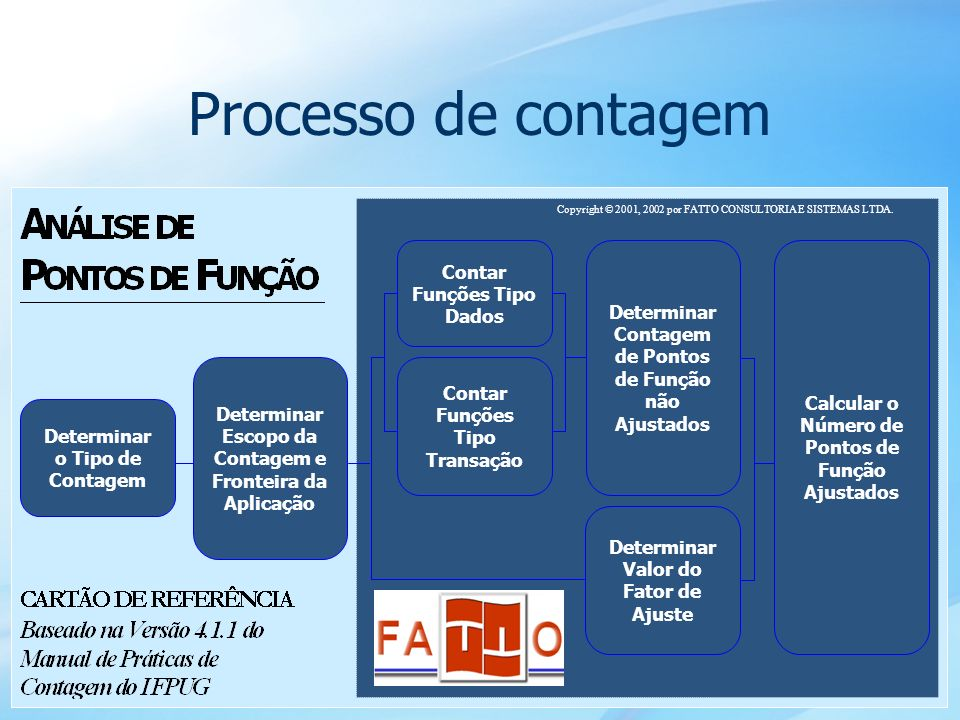 Processo de contagem Contar Funções Tipo Dados