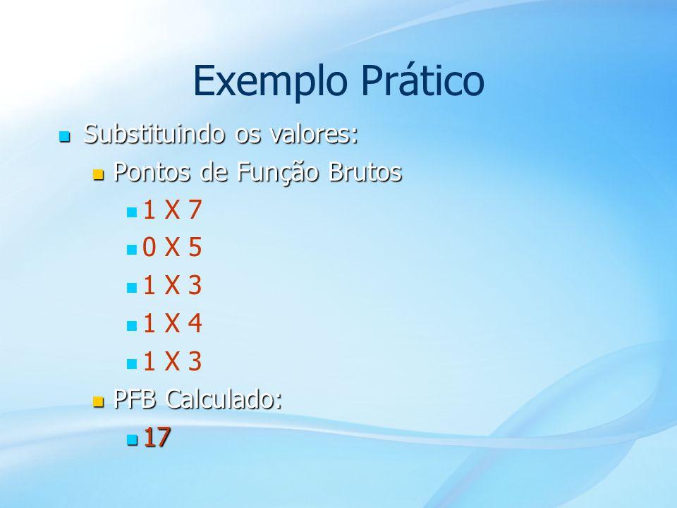 Exemplo Prático Substituindo os valores: Pontos de Função Brutos 1 X 7