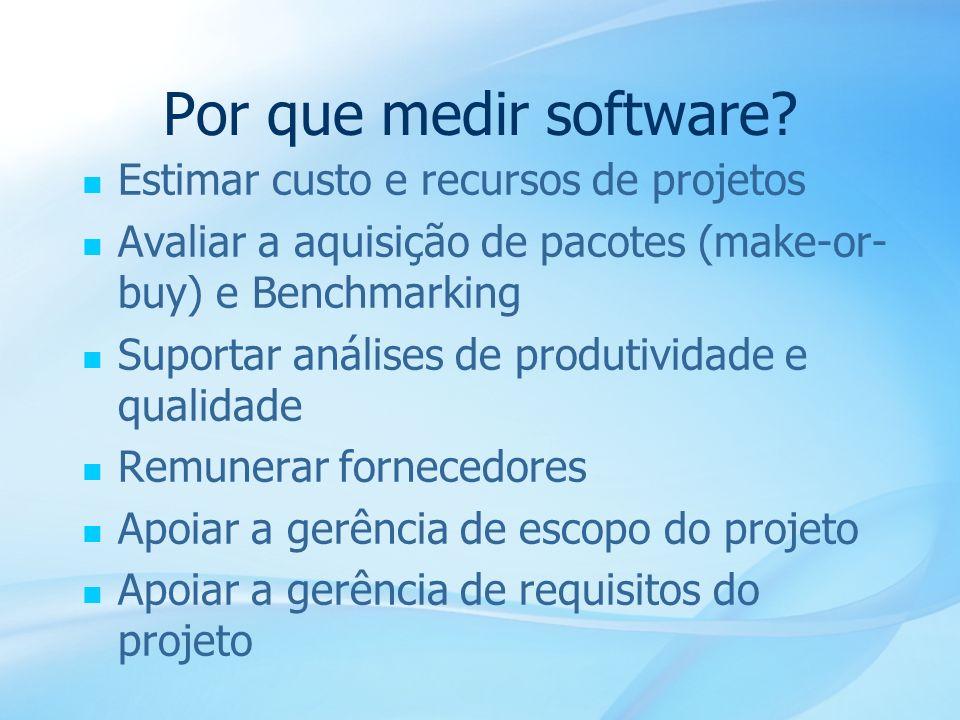 Por que medir software Estimar custo e recursos de projetos