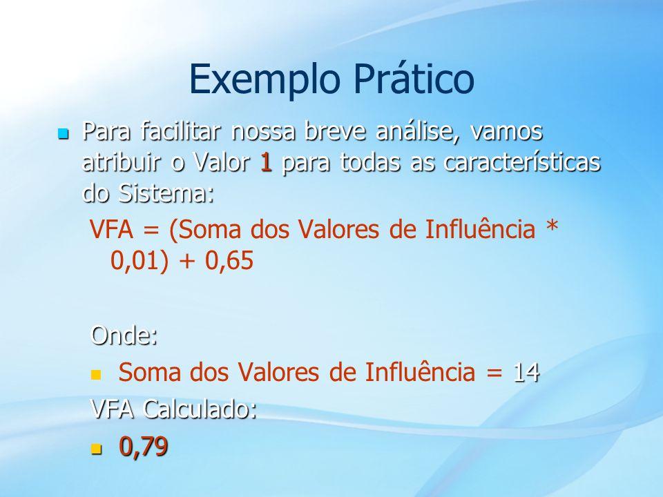 Exemplo Prático Para facilitar nossa breve análise, vamos atribuir o Valor 1 para todas as características do Sistema: