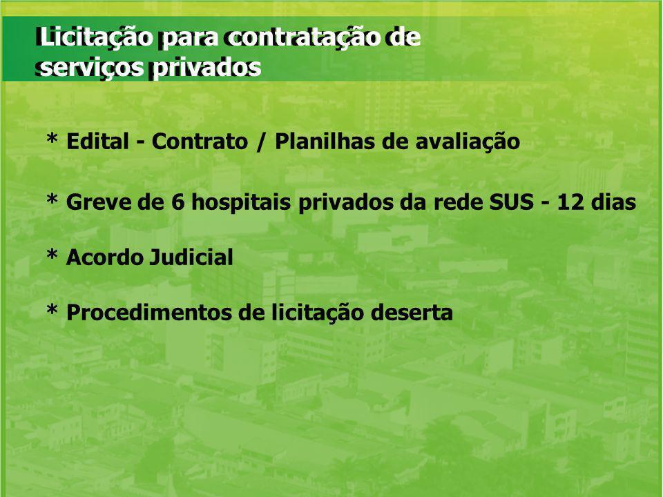 Licitação para contratação de serviços privados
