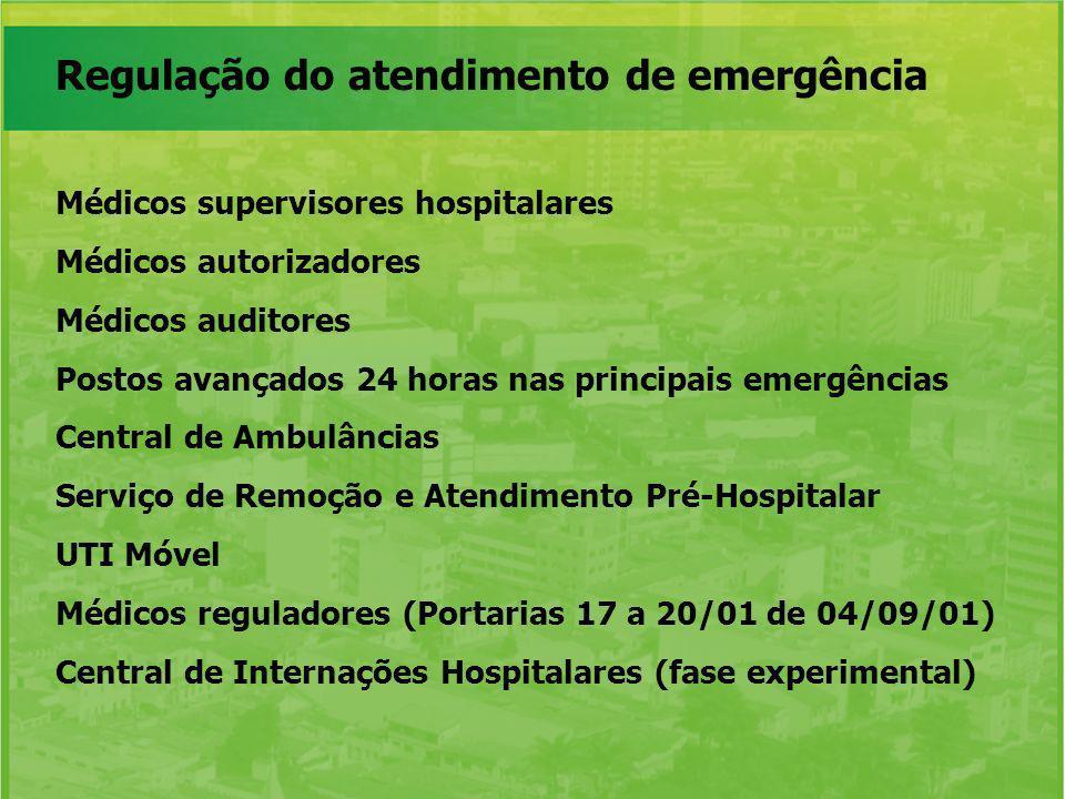 Regulação do atendimento de emergência