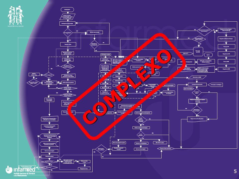 COMPLEXO PON-COMP-01 de comparticipação na área Entrada do pedido