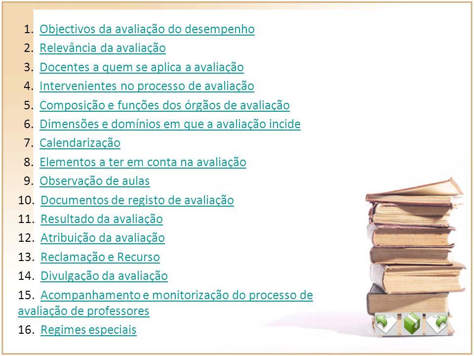 1. Objectivos da avaliação do desempenho 2. Relevância da avaliação 3