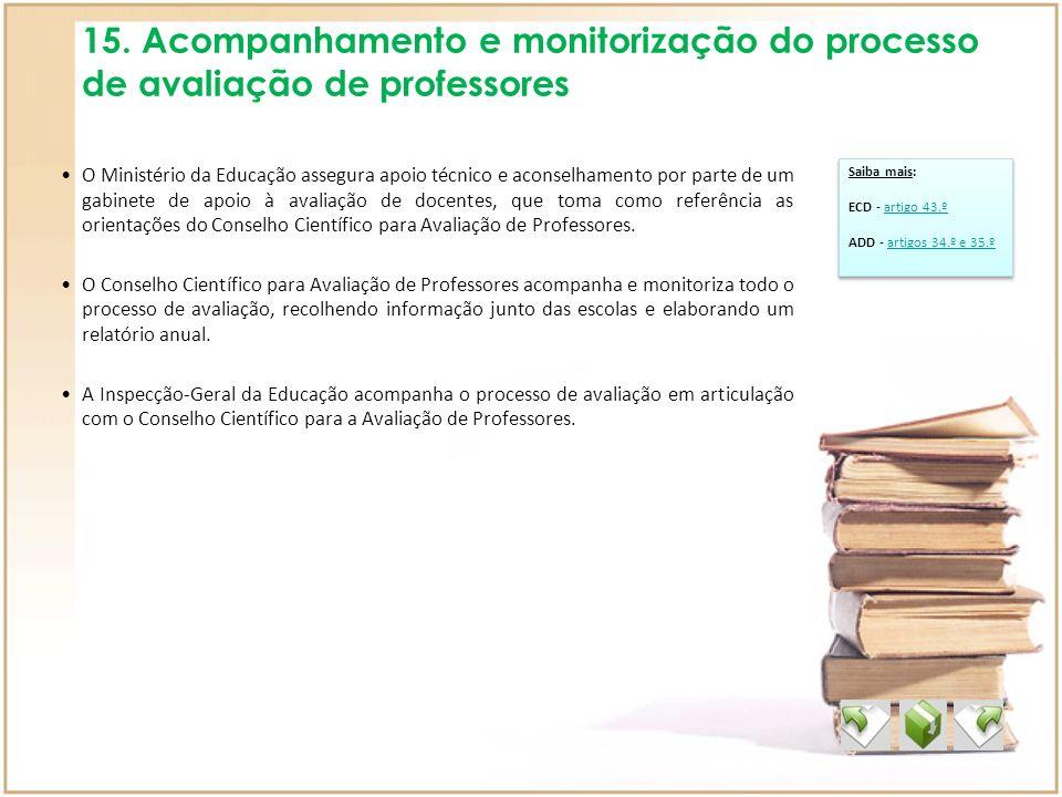 15. Acompanhamento e monitorização do processo de avaliação de professores